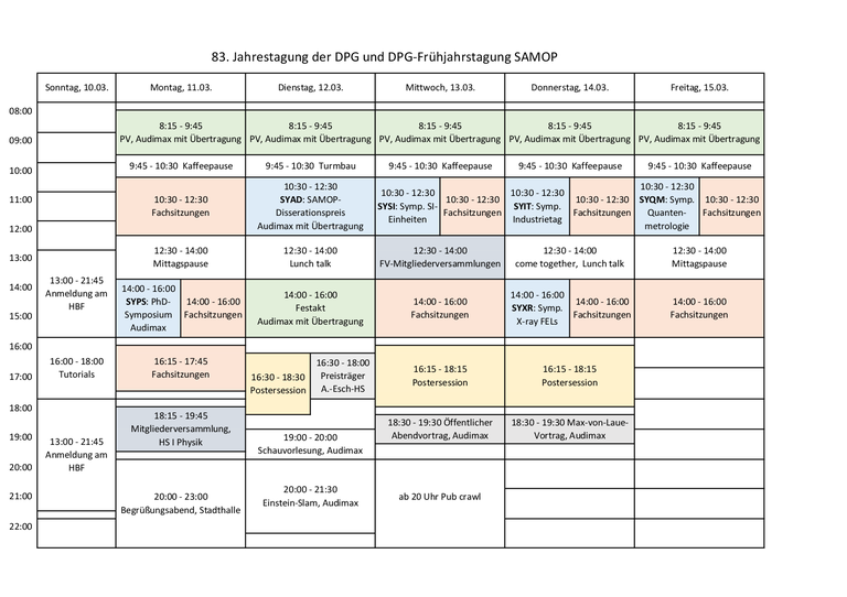 Programm Rostock 2019